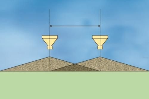 SuperFlow Spreading System